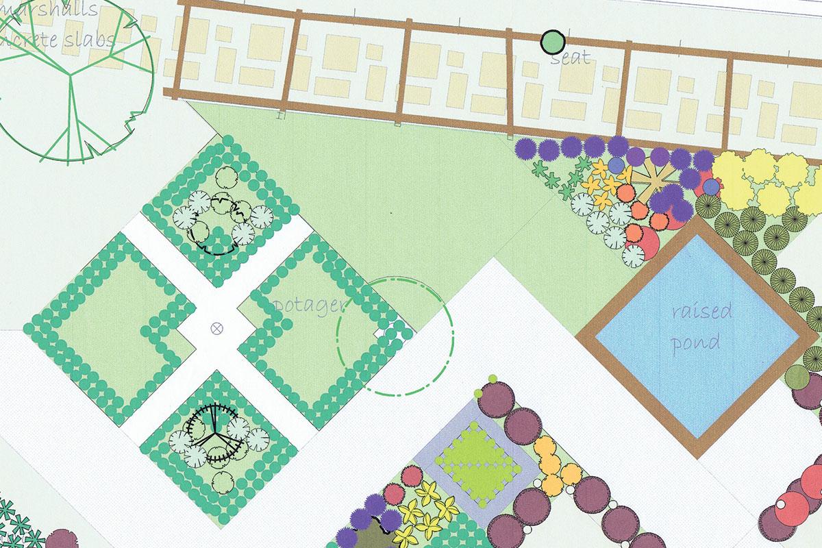 Francesca Sinclair Bespoke Garden Design Services